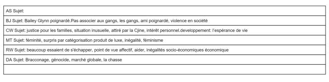 Google-table-Essays