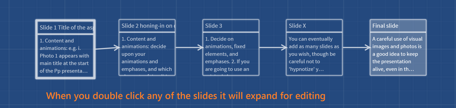 Using twinery.org for storyboarding a Powerpoint Presentation